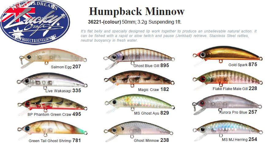 LUCKY CRAFT Humpback Minnow 50SP 052 Aurora Black